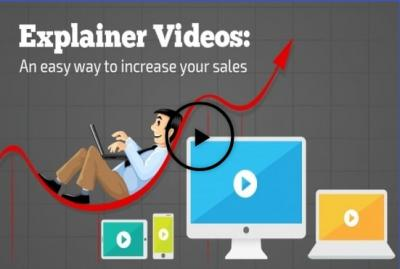Video Advertise! Expand Business in Digital World