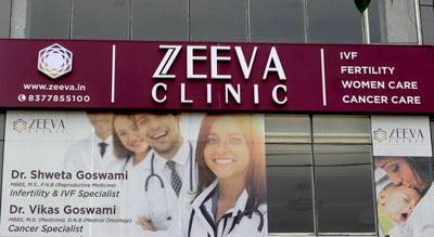 Best IVF Center in Noida